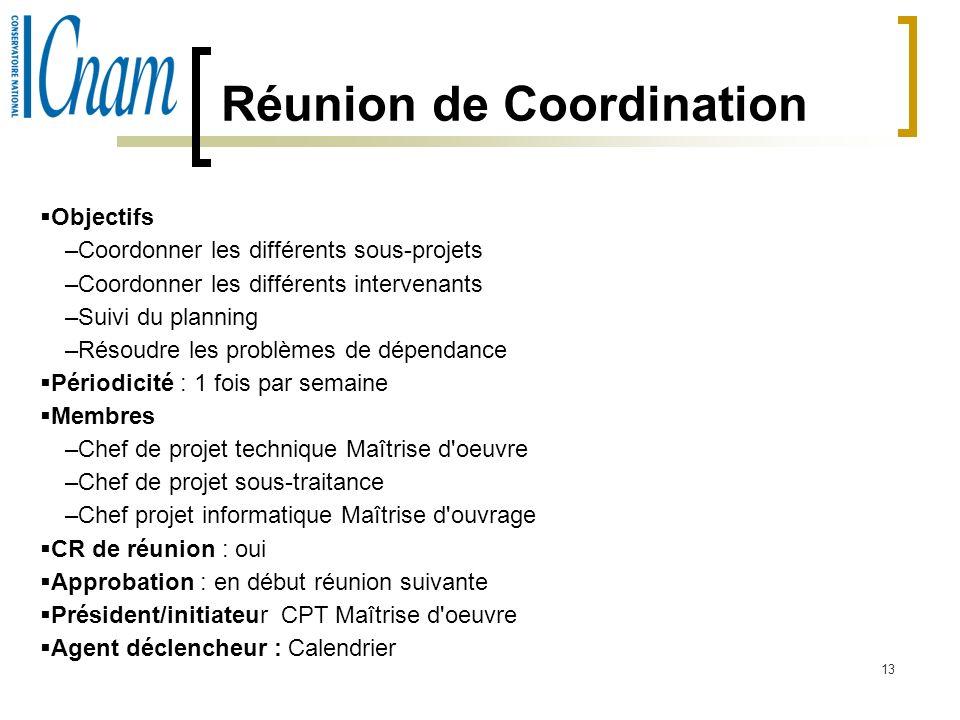 13 Réunion de Coordination Objectifs –Coordonner les différents sous-projets –Coordonner les différents intervenants –Suivi du planning –Résoudre les