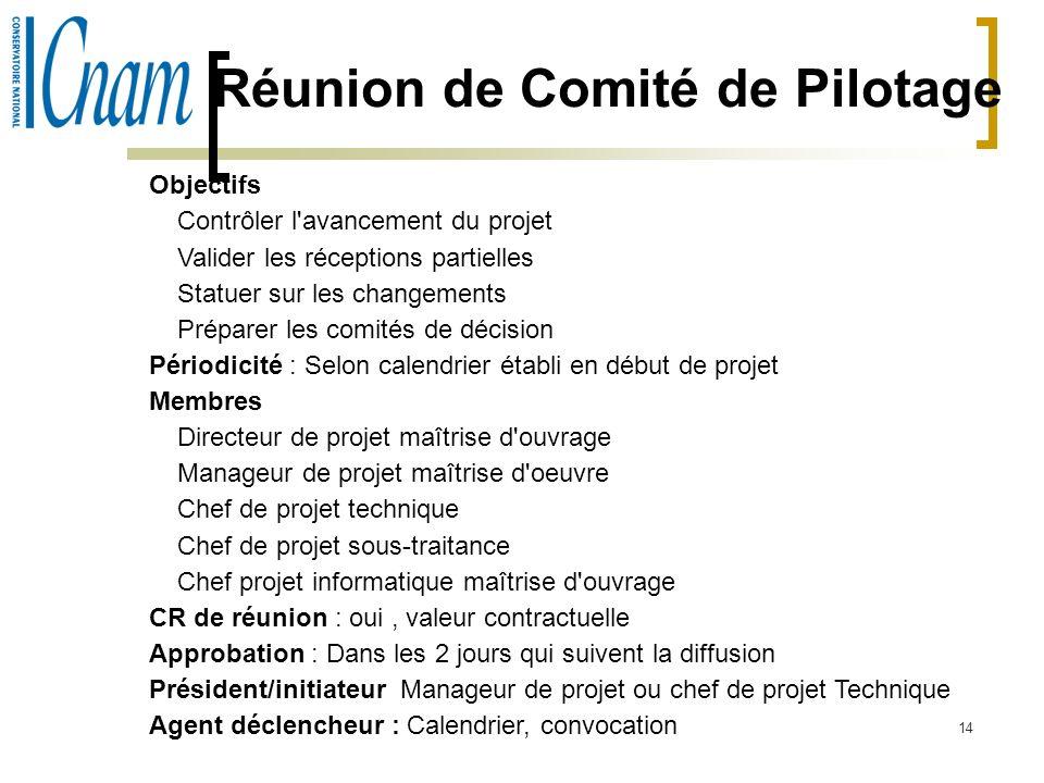 14 Réunion de Comité de Pilotage Objectifs Contrôler l'avancement du projet Valider les réceptions partielles Statuer sur les changements Préparer les