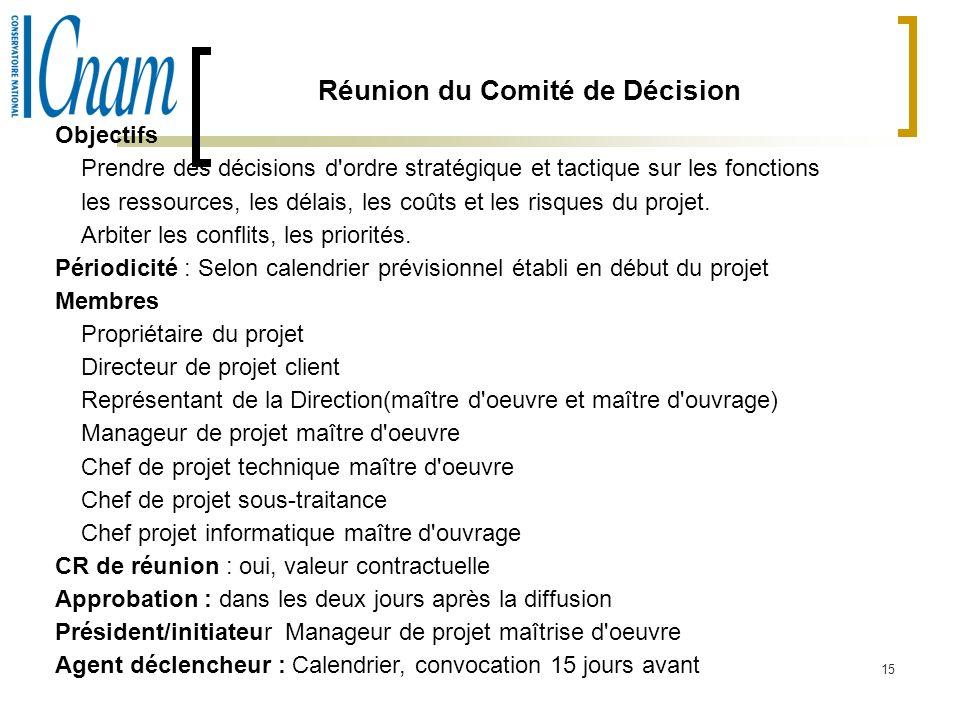 15 Réunion du Comité de Décision Objectifs Prendre des décisions d'ordre stratégique et tactique sur les fonctions les ressources, les délais, les coû
