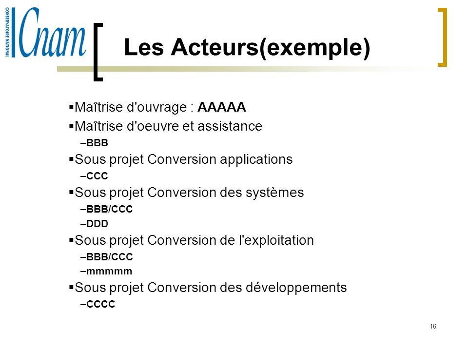 16 Les Acteurs(exemple) Maîtrise d'ouvrage : AAAAA Maîtrise d'oeuvre et assistance –BBB Sous projet Conversion applications –CCC Sous projet Conversio