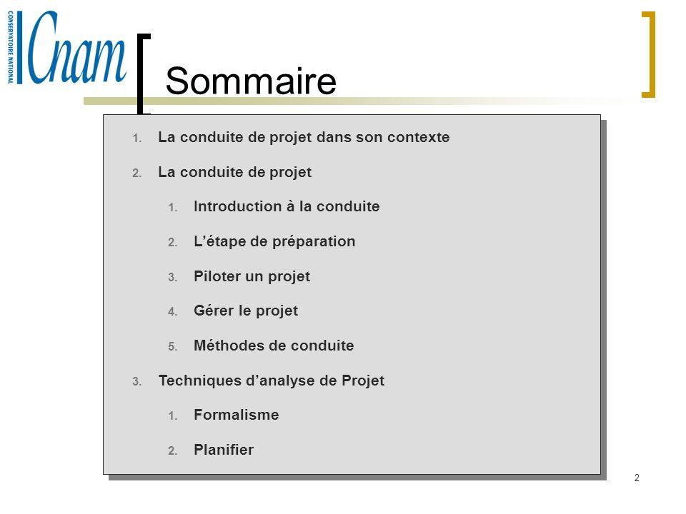 2 1. La conduite de projet dans son contexte 2. La conduite de projet 1. Introduction à la conduite 2. Létape de préparation 3. Piloter un projet 4. G