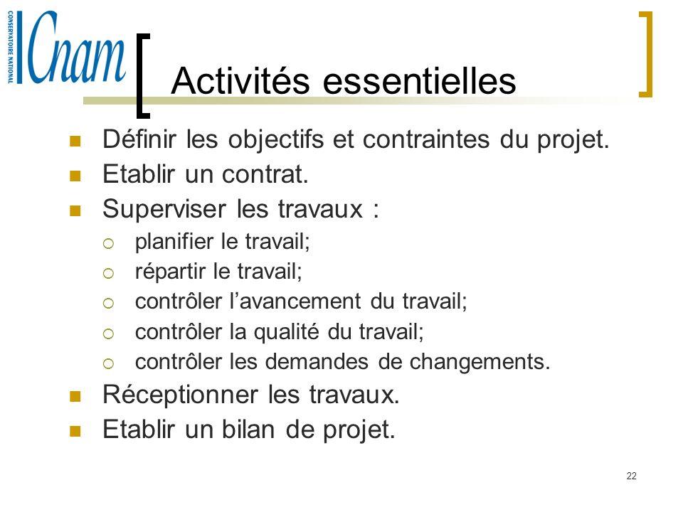 22 Activités essentielles Définir les objectifs et contraintes du projet. Etablir un contrat. Superviser les travaux : planifier le travail; répartir