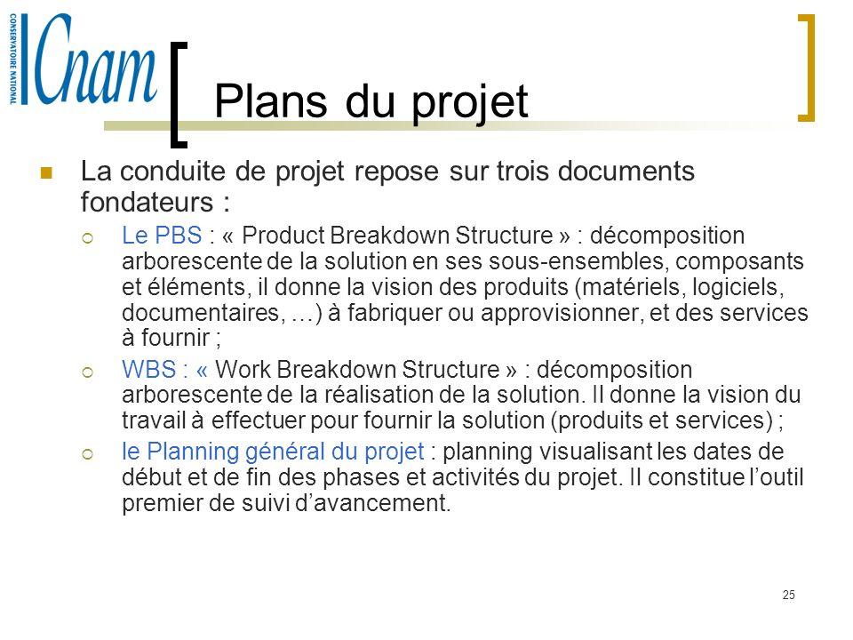 25 Plans du projet La conduite de projet repose sur trois documents fondateurs : Le PBS : « Product Breakdown Structure » : décomposition arborescente