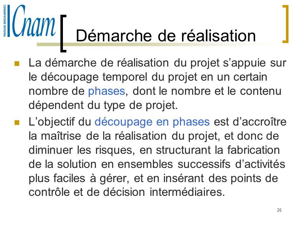 26 Démarche de réalisation La démarche de réalisation du projet sappuie sur le découpage temporel du projet en un certain nombre de phases, dont le no