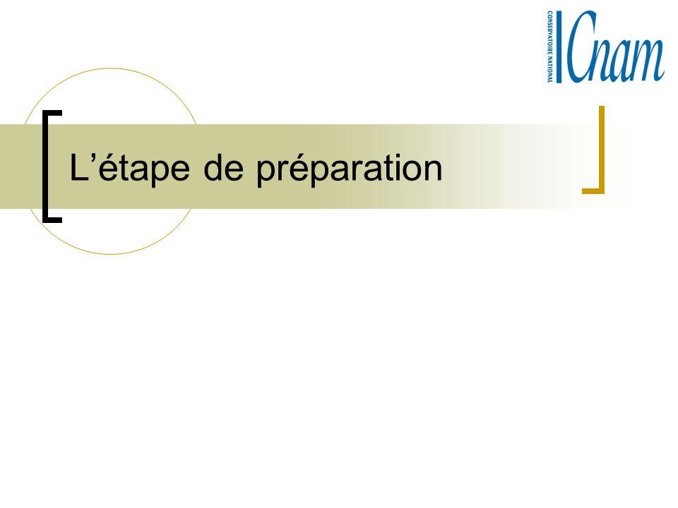 Létape de préparation