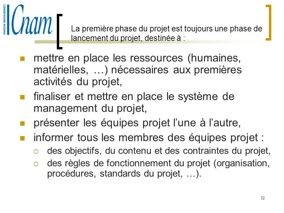 32 La première phase du projet est toujours une phase de lancement du projet, destinée à : mettre en place les ressources (humaines, matérielles, …) n