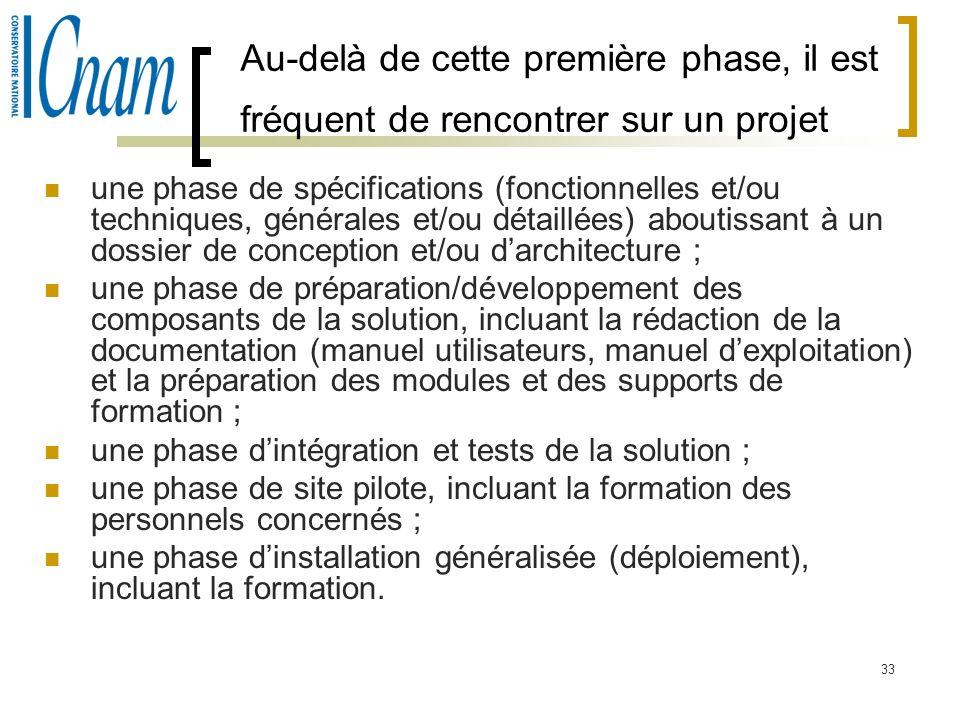 33 Au-delà de cette première phase, il est fréquent de rencontrer sur un projet une phase de spécifications (fonctionnelles et/ou techniques, générale