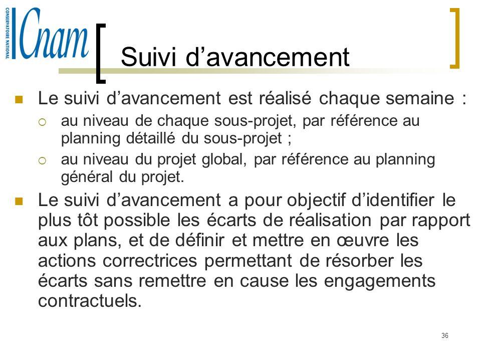 36 Suivi davancement Le suivi davancement est réalisé chaque semaine : au niveau de chaque sous-projet, par référence au planning détaillé du sous-pro