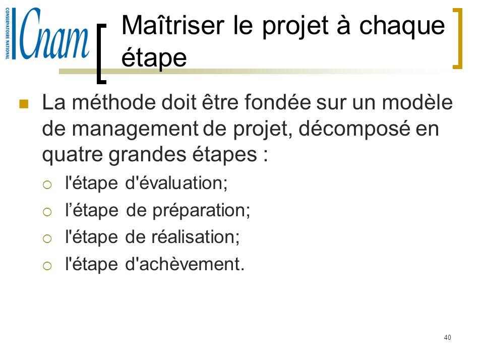 40 Maîtriser le projet à chaque étape La méthode doit être fondée sur un modèle de management de projet, décomposé en quatre grandes étapes : l'étape