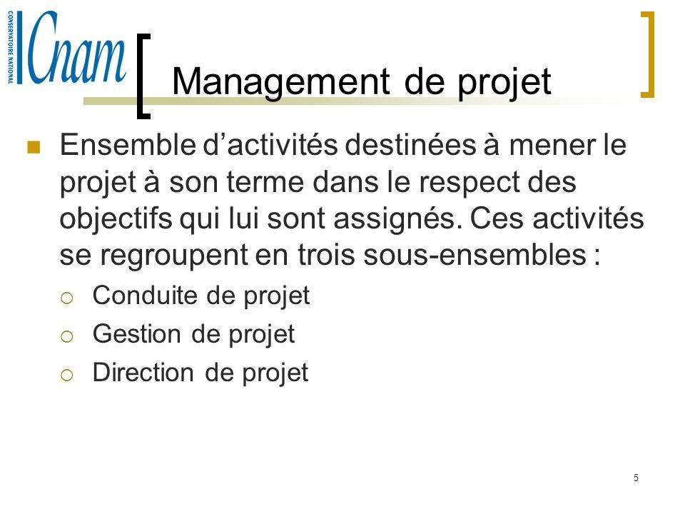 6 Activités de management de projet relatives : à la définition, la mise en place et le fonctionnement dune organisation adaptée au projet ; à la maîtrise des modifications ; à la maîtrise des risques ; aux relations contractuelles.