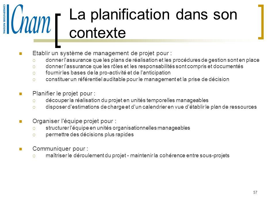 57 La planification dans son contexte Etablir un système de management de projet pour : donner l'assurance que les plans de réalisation et les procédu