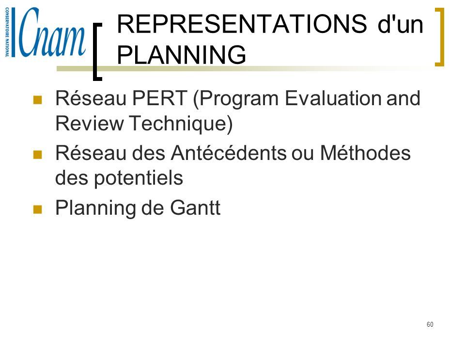 60 REPRESENTATIONS d'un PLANNING Réseau PERT (Program Evaluation and Review Technique) Réseau des Antécédents ou Méthodes des potentiels Planning de G
