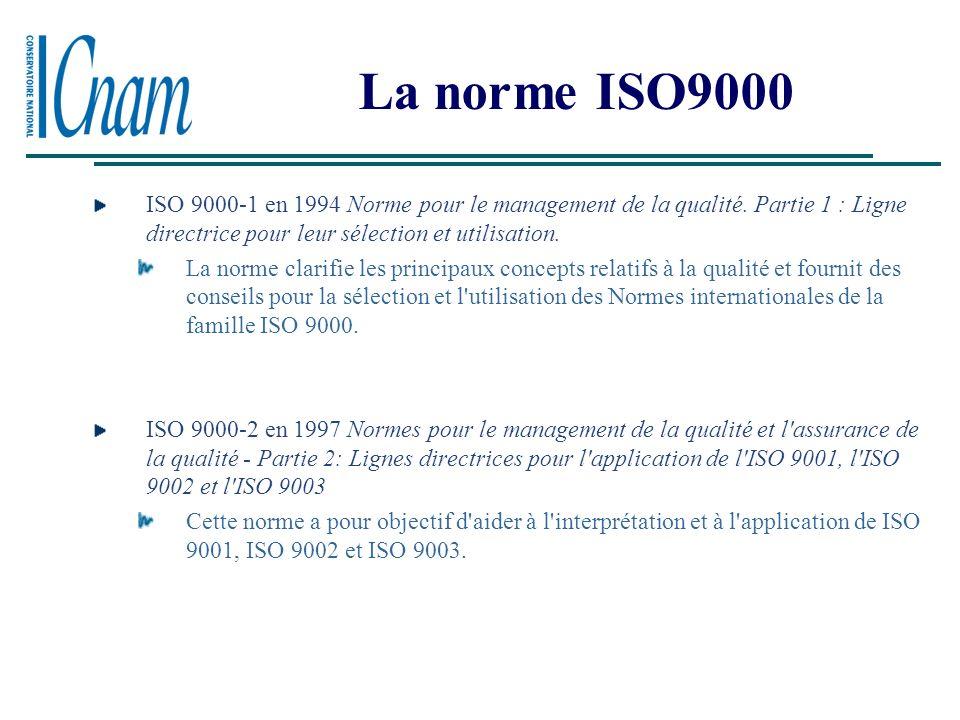 La norme ISO9000 Les Normes ISO : ISO 8402 en 1994 : Management de la qualité et assurance de la qualité. Vocabulaire La norme définit les termes fond