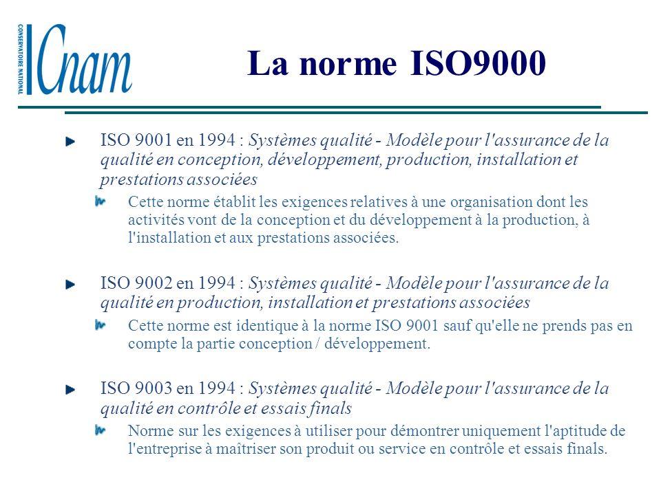 La norme ISO9000 ISO 9000-3 en 1997 Normes pour le management de la qualité et l'assurance de la qualité - Partie 3: Lignes directrices pour l'applica