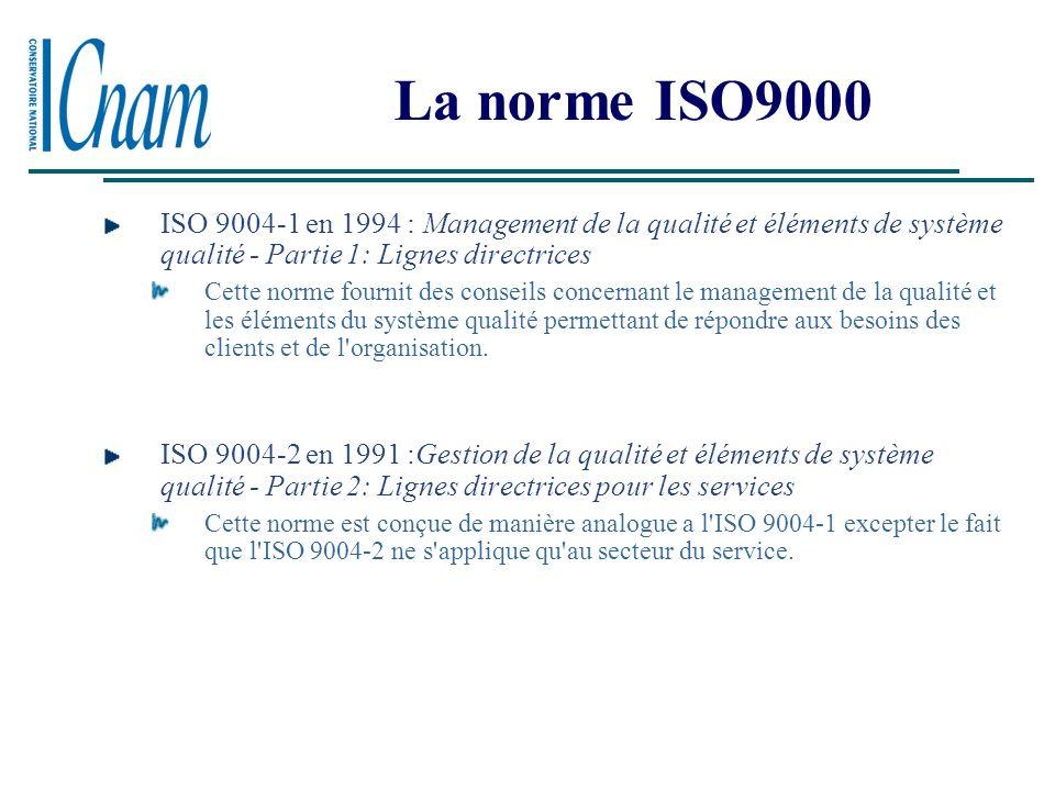 La norme ISO9000 ISO 9001 en 1994 : Systèmes qualité - Modèle pour l'assurance de la qualité en conception, développement, production, installation et