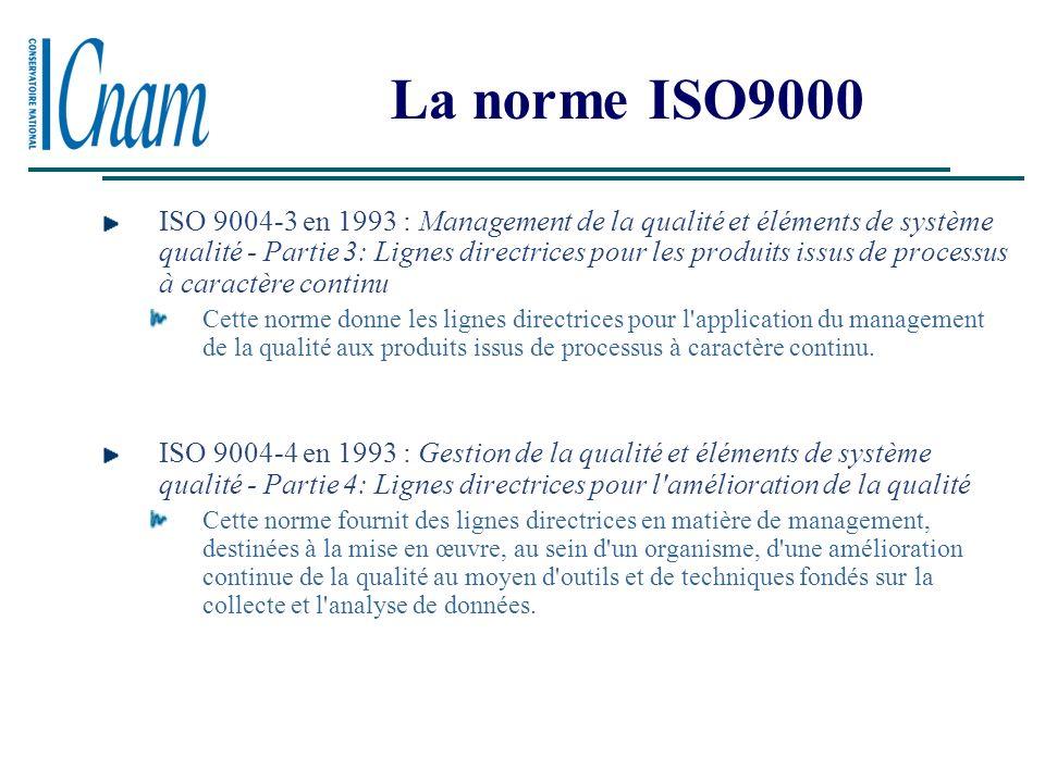 La norme ISO9000 ISO 9004-1 en 1994 : Management de la qualité et éléments de système qualité - Partie 1: Lignes directrices Cette norme fournit des c