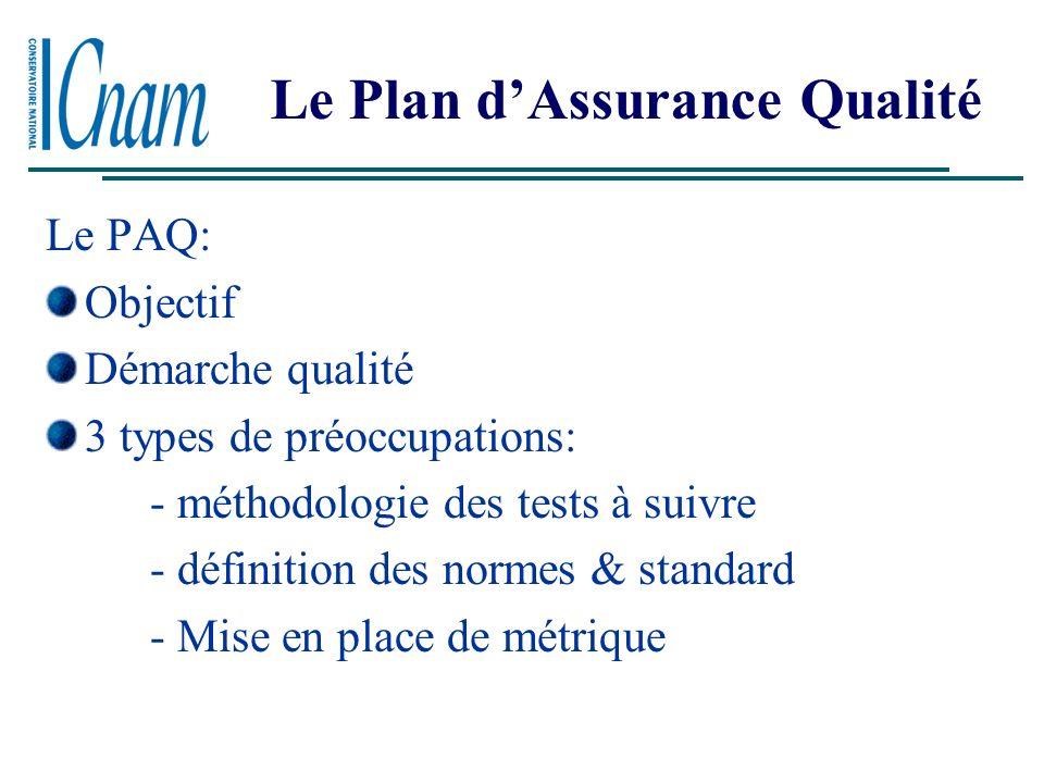 La norme ISO9000 ISO 9004-3 en 1993 : Management de la qualité et éléments de système qualité - Partie 3: Lignes directrices pour les produits issus d