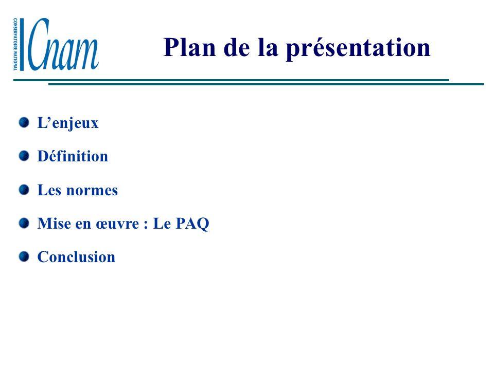 Dossier LES NORMES Philippe FIRMIN Monsieur W. ANDRZEJAK Juin 2007