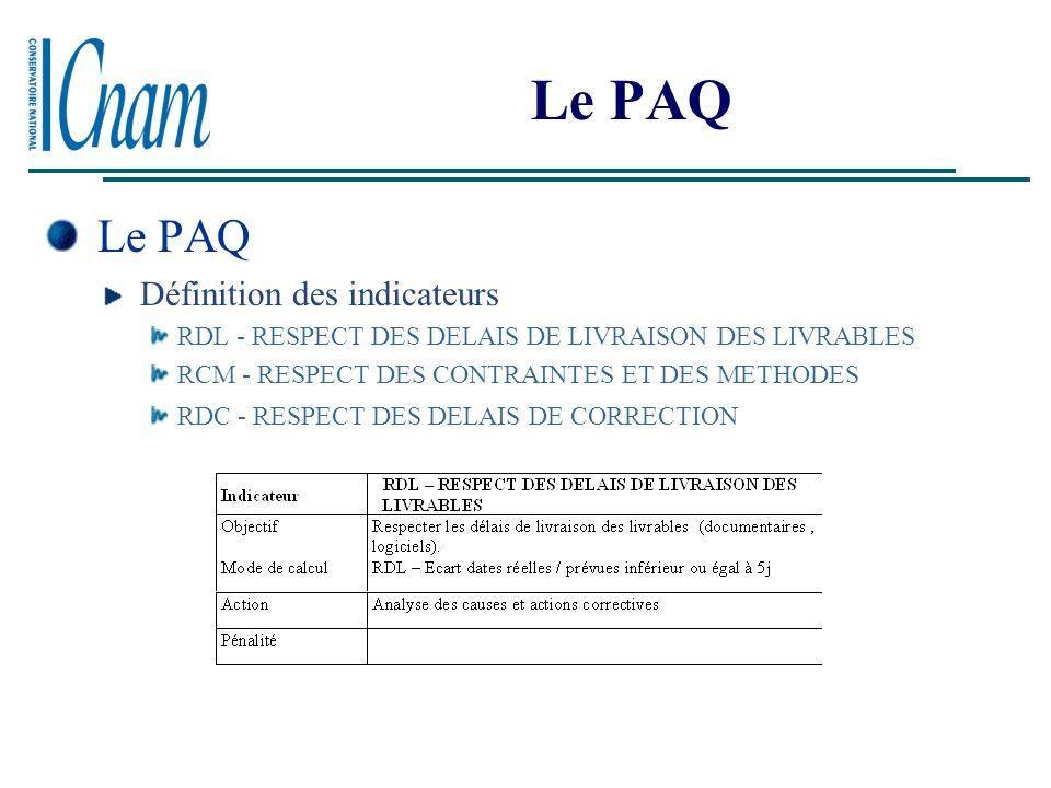 Le PAQ Les sociétés de service Offre une prestation : type clé en main Définition d un contrat Actes d engagement limites de la prestation Norme ISO 9