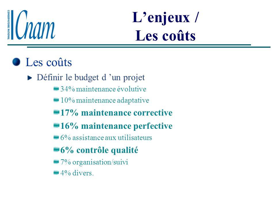 Lenjeux / La législation La législation Les éditeurs