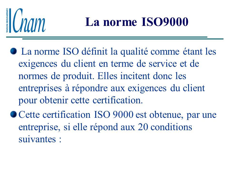 La norme ISO9000 Norme ISO 9000 Méthode de travail : documentation des échanges et traçabilité C est une garantie du produit ou du service Définit le