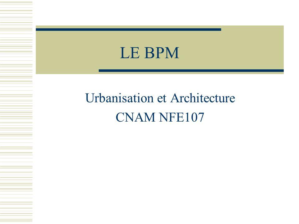 Plan Dissiper lambiguïté sur BPM Le langage BPMN et les patterns UML et BPMN Le couple BPM/SOA Patterns darchitecture SOA La gestion de processus : pattern « processus implicites/explicites » Grille proposition de la gestion des processus Workflow Conclusion