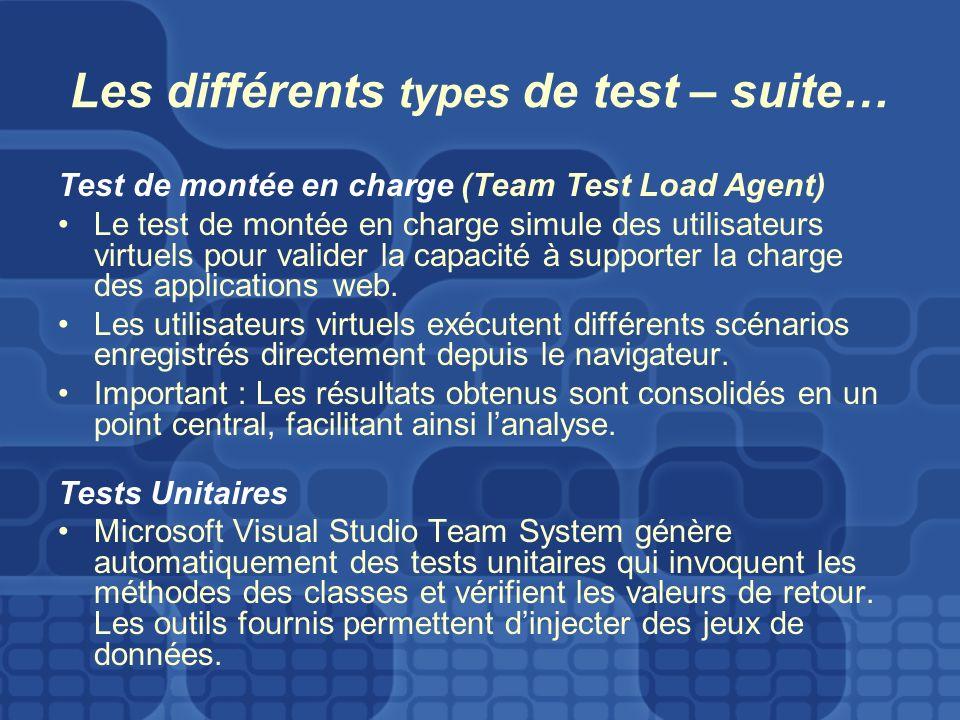 Les différents types de test – suite… Test de montée en charge (Team Test Load Agent) Le test de montée en charge simule des utilisateurs virtuels pour valider la capacité à supporter la charge des applications web.