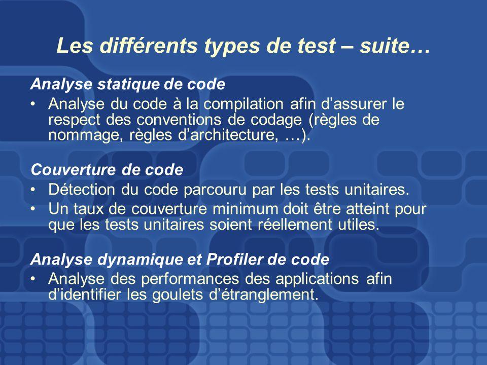 Les différents types de test – suite… Analyse statique de code Analyse du code à la compilation afin dassurer le respect des conventions de codage (règles de nommage, règles darchitecture, …).