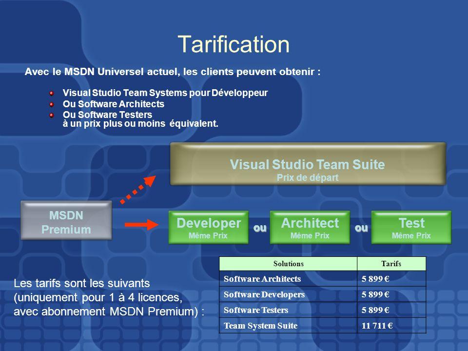 Tarification Avec le MSDN Universel actuel, les clients peuvent obtenir : Visual Studio Team Systems pour Développeur Ou Software Architects Ou Software Testers à un prix plus ou moins équivalent.