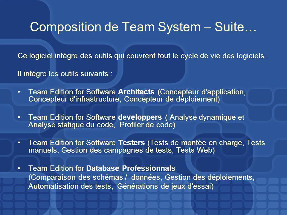 Composition de Team System – Suite… Ce logiciel intègre des outils qui couvrent tout le cycle de vie des logiciels.
