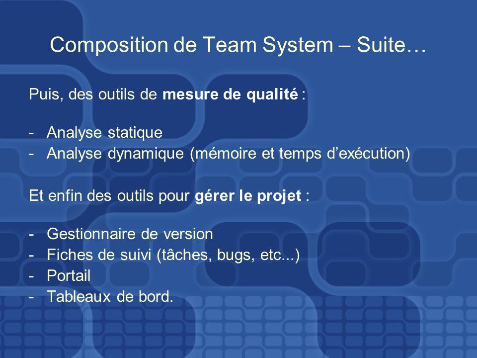 Composition de Team System – Suite… Puis, des outils de mesure de qualité : -Analyse statique -Analyse dynamique (mémoire et temps dexécution) Et enfin des outils pour gérer le projet : -Gestionnaire de version -Fiches de suivi (tâches, bugs, etc...) -Portail -Tableaux de bord.