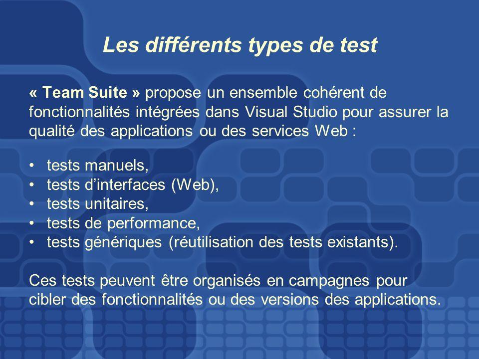 Les différents types de test « Team Suite » propose un ensemble cohérent de fonctionnalités intégrées dans Visual Studio pour assurer la qualité des applications ou des services Web : tests manuels, tests dinterfaces (Web), tests unitaires, tests de performance, tests génériques (réutilisation des tests existants).