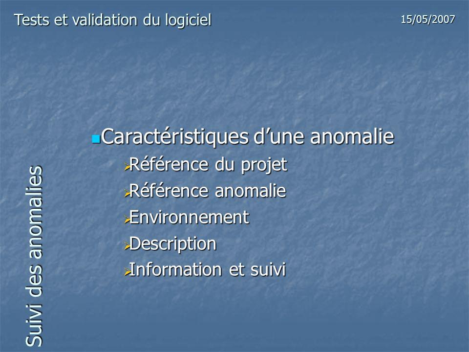 Suivi des anomalies Caractéristiques dune anomalie Caractéristiques dune anomalie Référence du projet Référence du projet Référence anomalie Référence