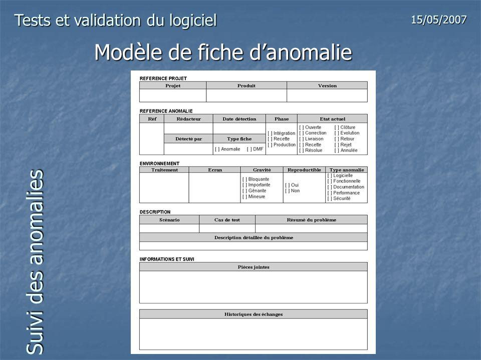 Suivi des anomalies Modèle de fiche danomalie Tests et validation du logiciel 15/05/2007