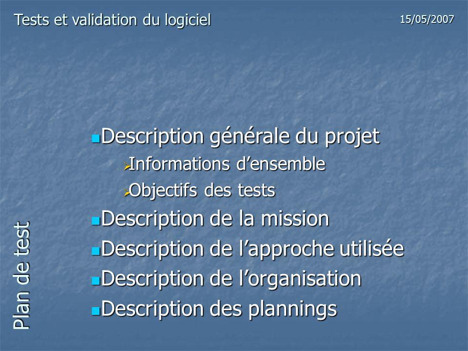 Plan de test Description de la mission Description de la mission Périmètre des tests Périmètre des tests Livrables Livrables Description des risques Description des risques Facteurs de succès Facteurs de succès Critères de fin de recette Critères de fin de recette Tests et validation du logiciel 15/05/2007