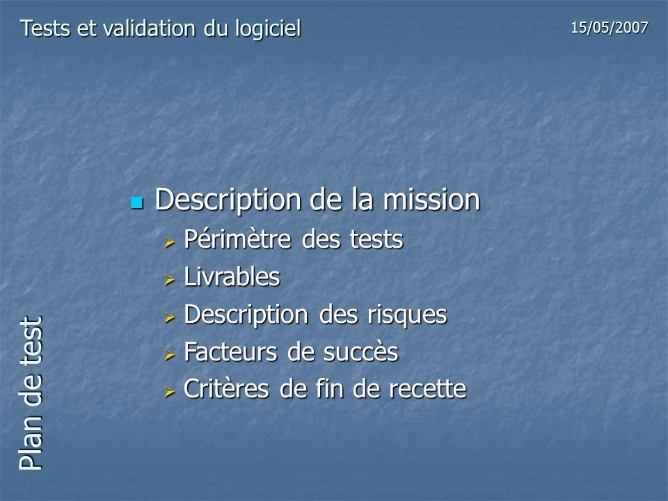 Plan de test Approche utilisée Approche utilisée Matrice des actions à réaliser Matrice des actions à réaliser Tests et validation du logiciel 15/05/2007