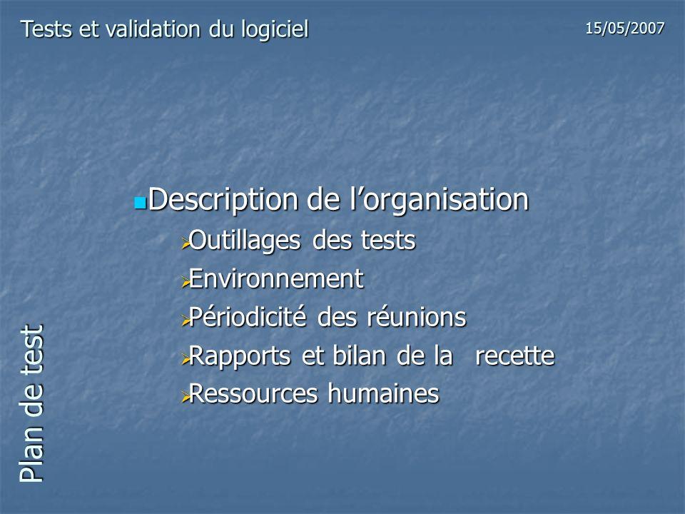 Plan de test Description de lorganisation Description de lorganisation Outillages des tests Outillages des tests Environnement Environnement Périodici