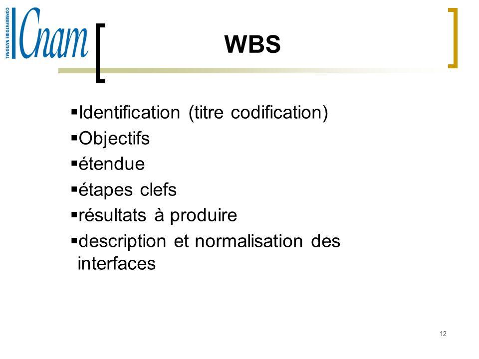 12 WBS Identification (titre codification) Objectifs étendue étapes clefs résultats à produire description et normalisation des interfaces
