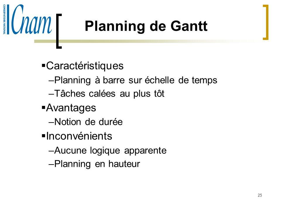 25 Planning de Gantt Caractéristiques –Planning à barre sur échelle de temps –Tâches calées au plus tôt Avantages –Notion de durée Inconvénients –Aucu