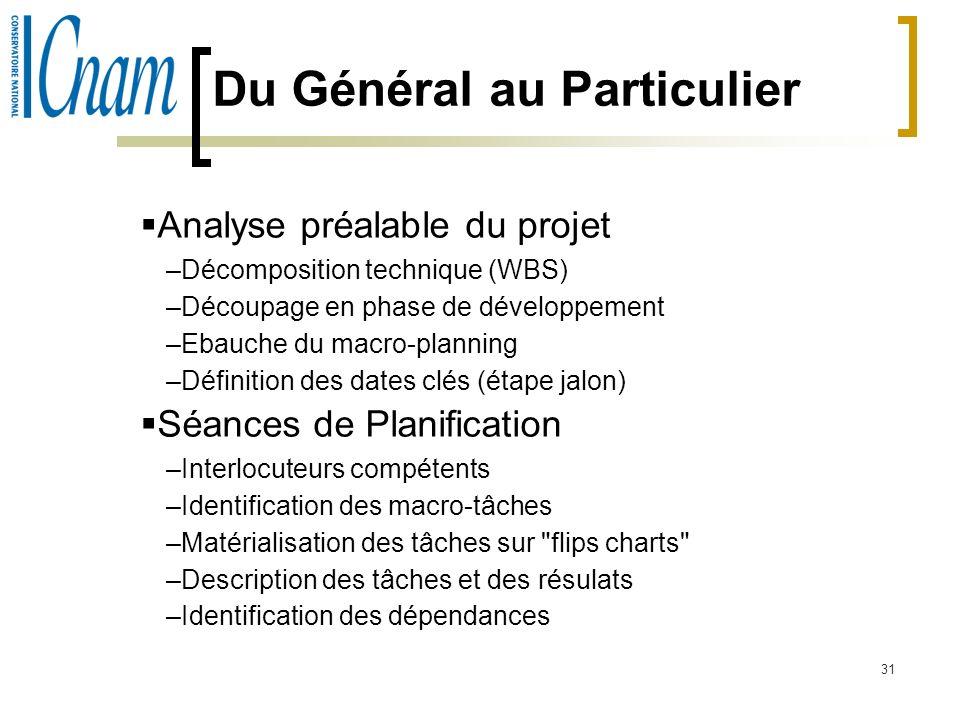 31 Du Général au Particulier Analyse préalable du projet –Décomposition technique (WBS) –Découpage en phase de développement –Ebauche du macro-plannin