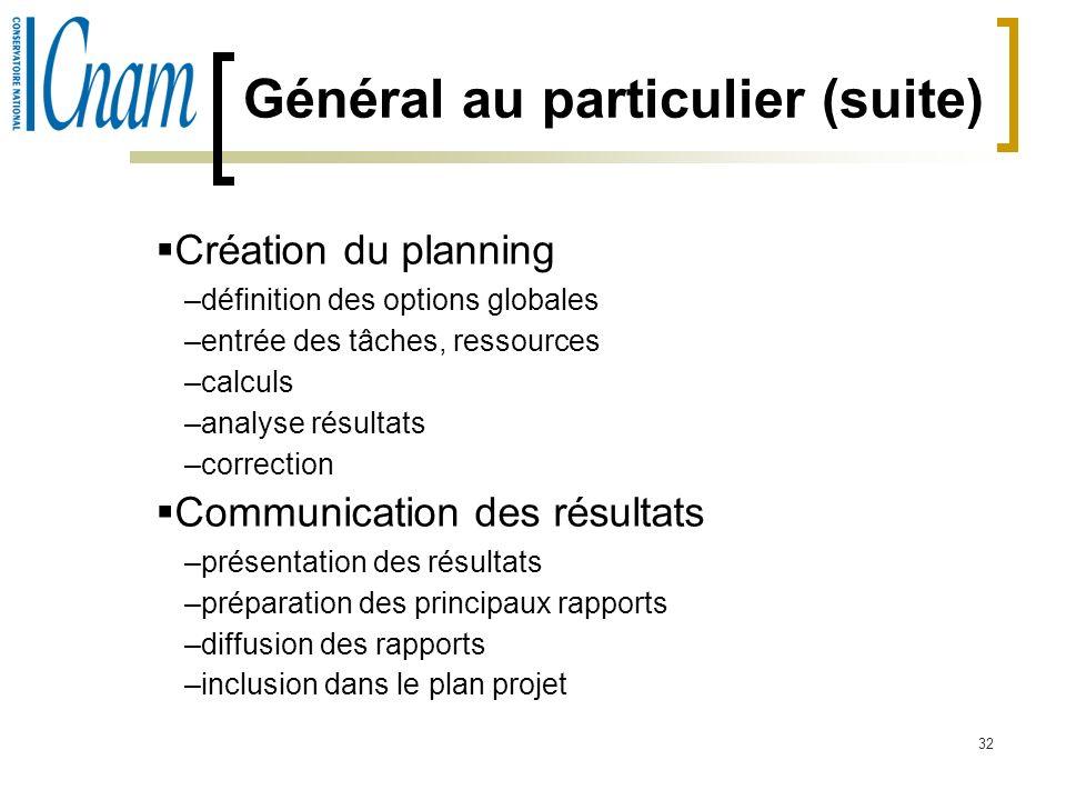 32 Général au particulier (suite) Création du planning –définition des options globales –entrée des tâches, ressources –calculs –analyse résultats –co