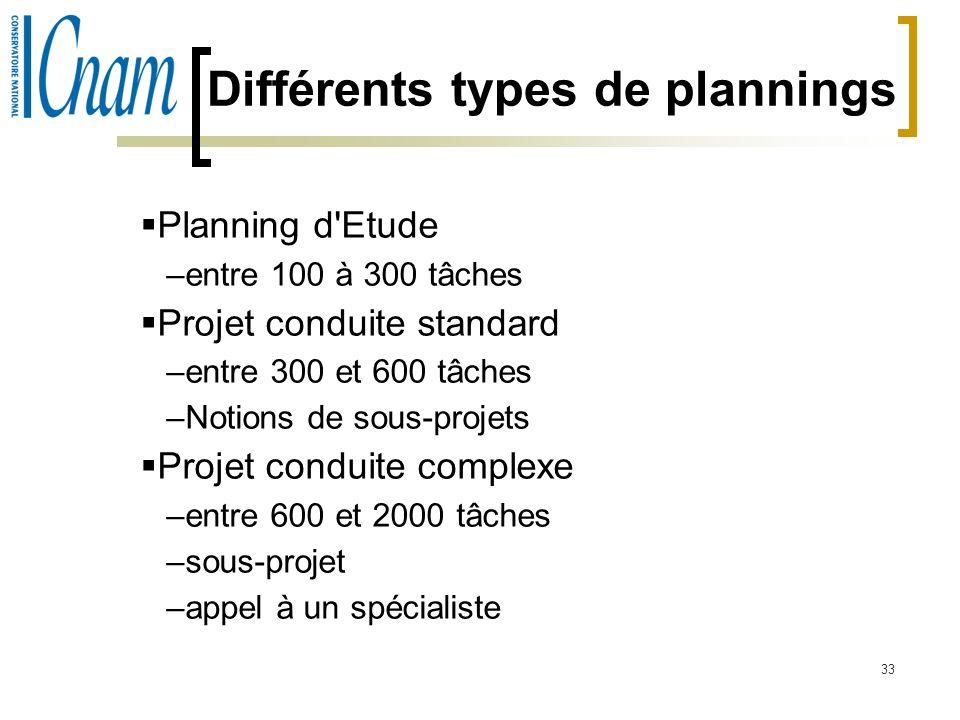33 Différents types de plannings Planning d'Etude –entre 100 à 300 tâches Projet conduite standard –entre 300 et 600 tâches –Notions de sous-projets P