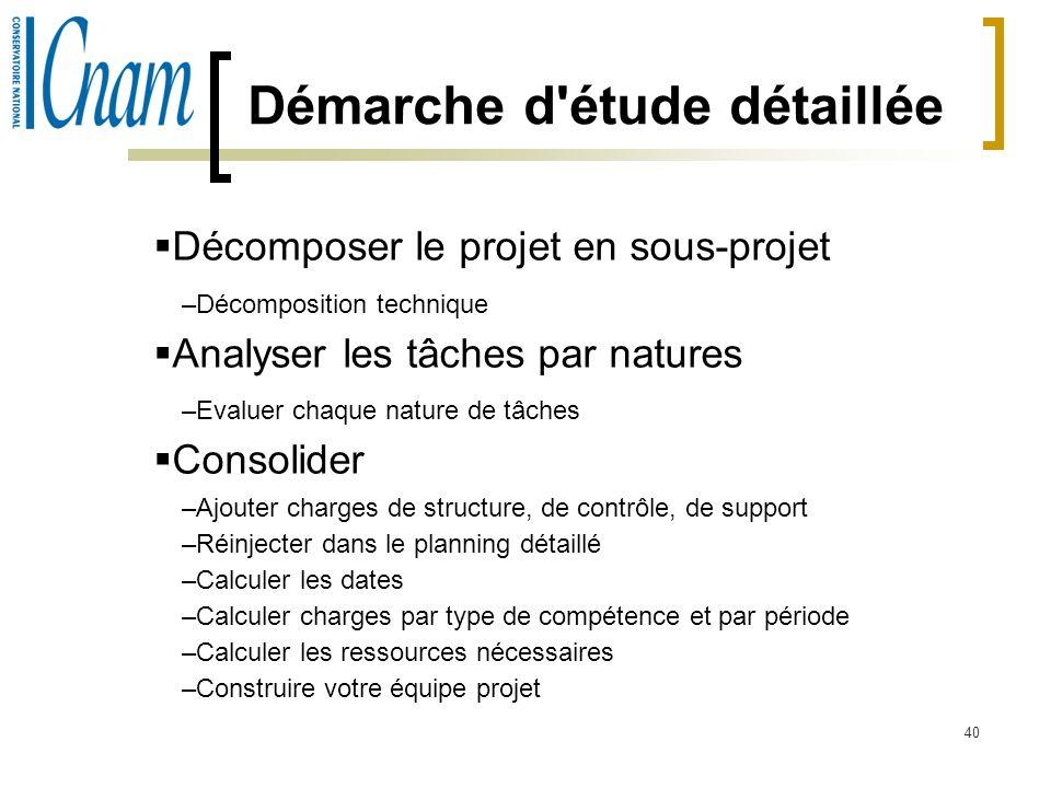 40 Démarche d'étude détaillée Décomposer le projet en sous-projet –Décomposition technique Analyser les tâches par natures –Evaluer chaque nature de t