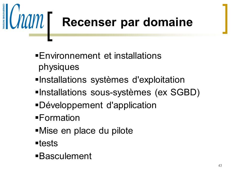 43 Recenser par domaine Environnement et installations physiques Installations systèmes d'exploitation Installations sous-systèmes (ex SGBD) Développe