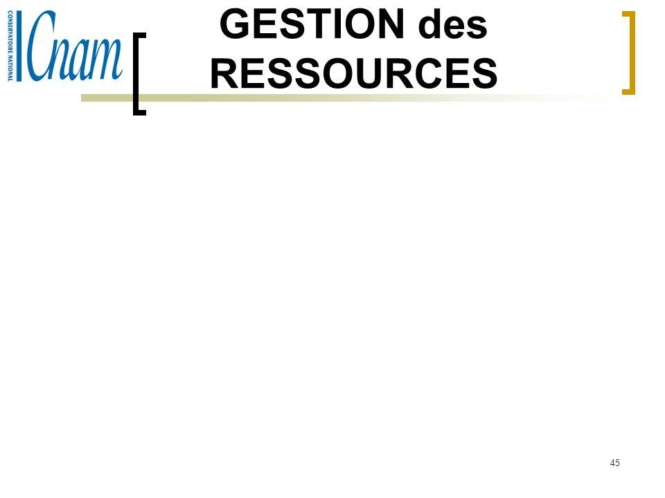 45 GESTION des RESSOURCES