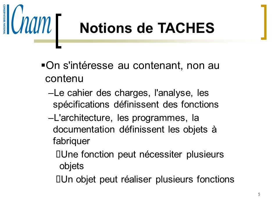 5 Notions de TACHES On s'intéresse au contenant, non au contenu –Le cahier des charges, l'analyse, les spécifications définissent des fonctions –L'arc