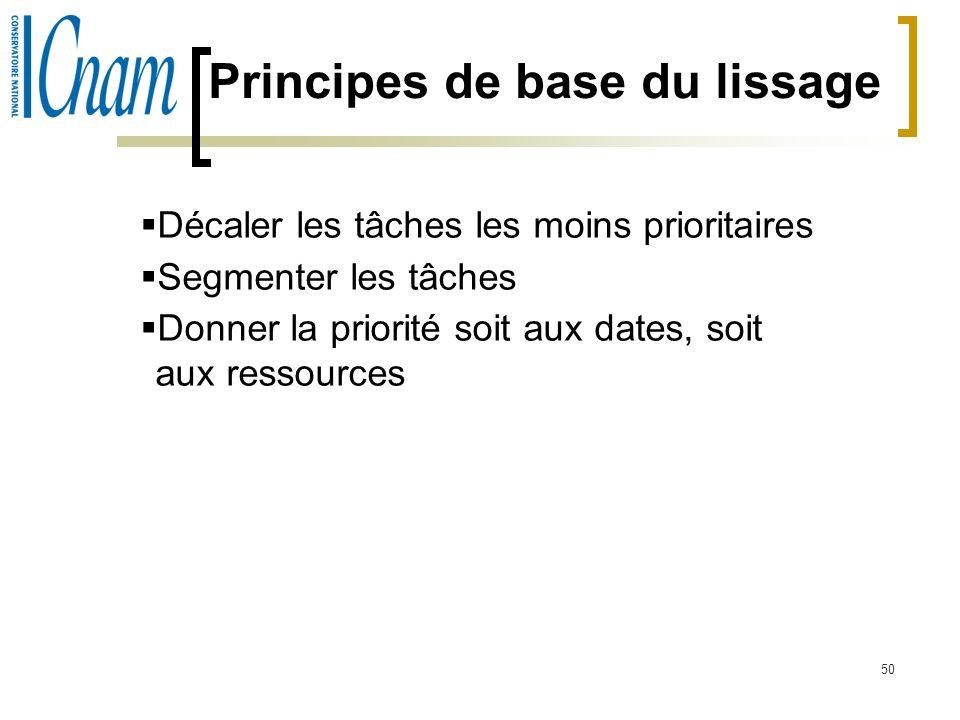 50 Décaler les tâches les moins prioritaires Segmenter les tâches Donner la priorité soit aux dates, soit aux ressources Principes de base du lissage