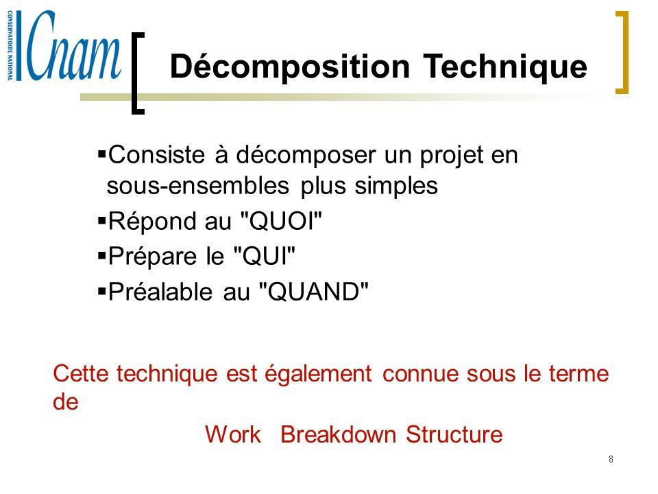 8 Décomposition Technique Consiste à décomposer un projet en sous-ensembles plus simples Répond au