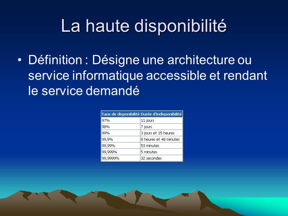 La haute disponibilité Définition : Désigne une architecture ou service informatique accessible et rendant le service demandé