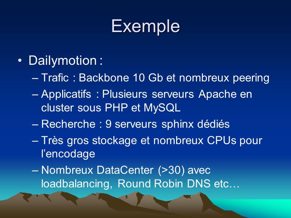 Exemple Dailymotion : –Trafic : Backbone 10 Gb et nombreux peering –Applicatifs : Plusieurs serveurs Apache en cluster sous PHP et MySQL –Recherche :